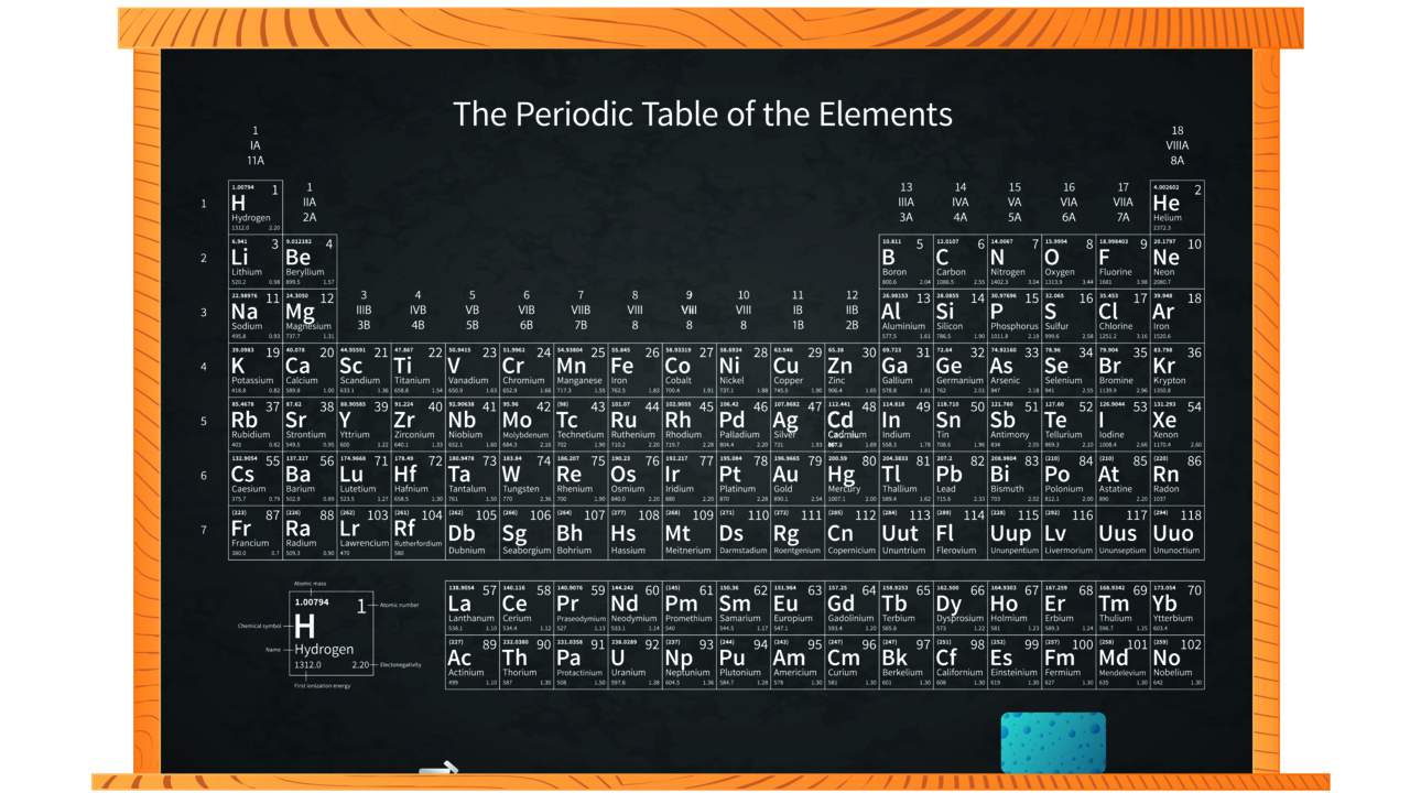 Chemists celebrate 150 years with the periodic system