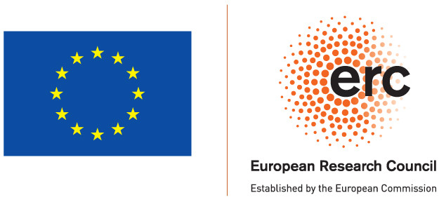Logotyper för EU och European research council