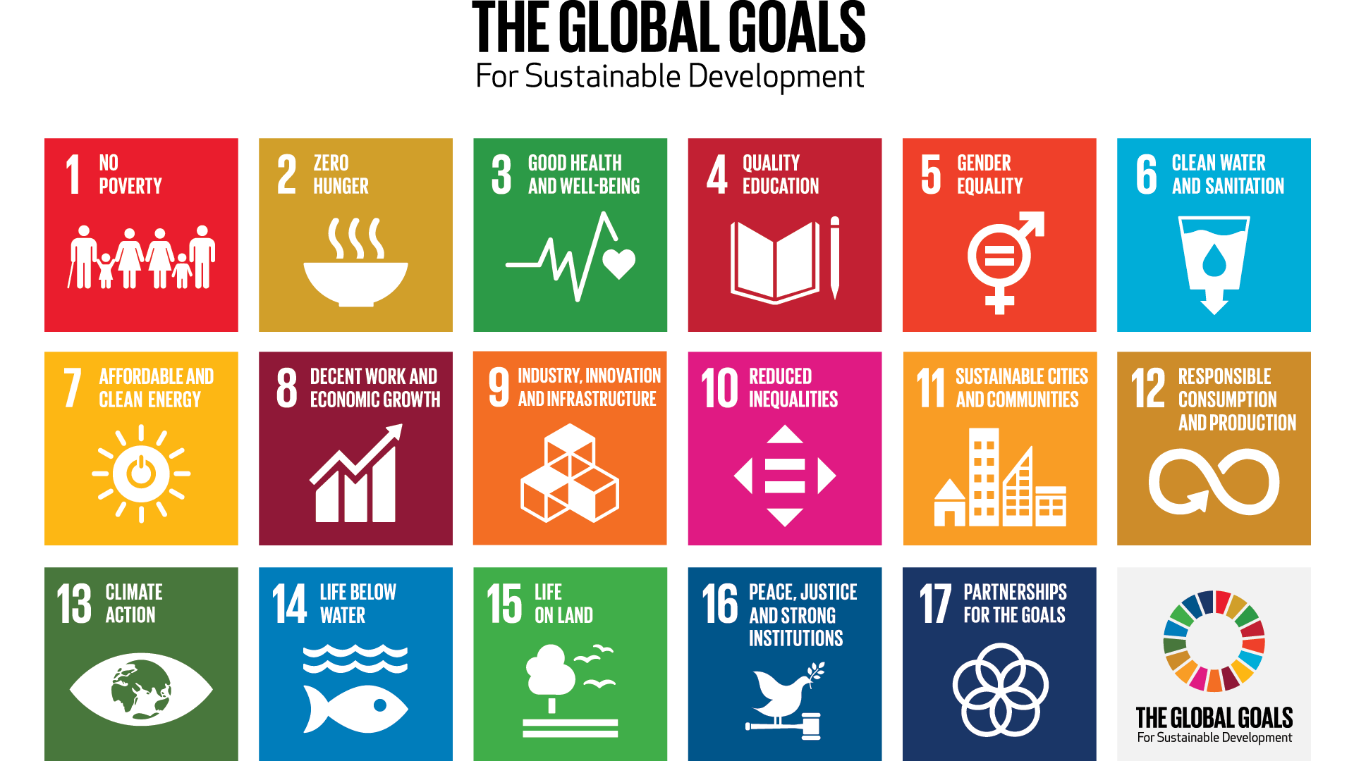 USBE and its 17 Sustainable Development Goals